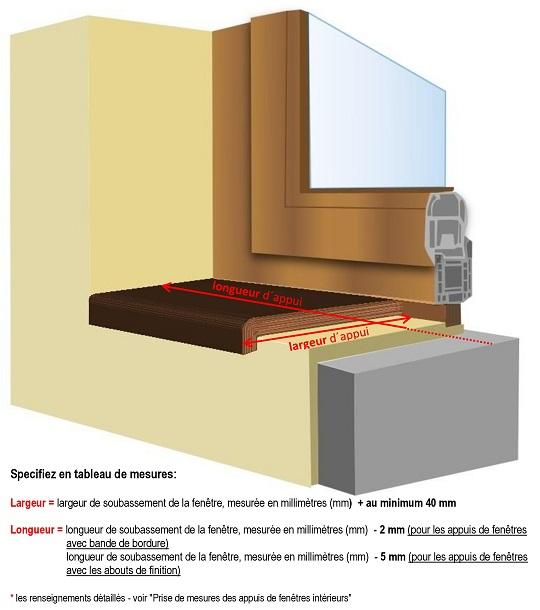 Prise De Mesures Des Appuis De Fenêtres Intérieurs | Appui De Fenêtre