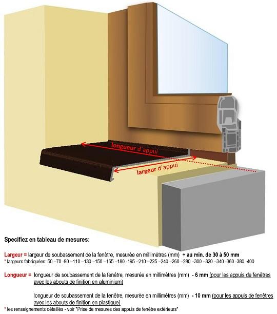 Appuis De Fenêtre Extérieurs