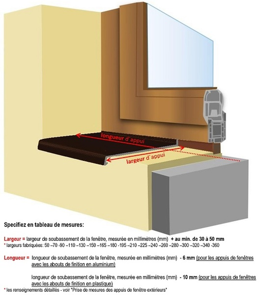 appui de fen tres ext rieures anthracite ral 7016 largeur 180mm appui de fen tre. Black Bedroom Furniture Sets. Home Design Ideas